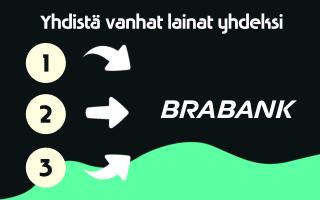Yhdistä Brabank laina