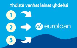 Yhdistä Euroloan laina