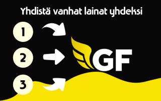 Yhdistä GF Money laina