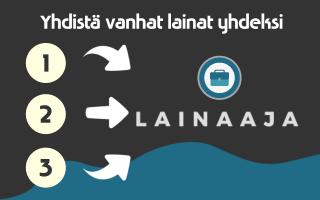 Yhdistä Lainaaja.fi laina