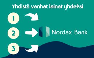 Yhdistä Nordax Bank laina