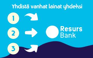 Yhdistä Resurs Bank laina